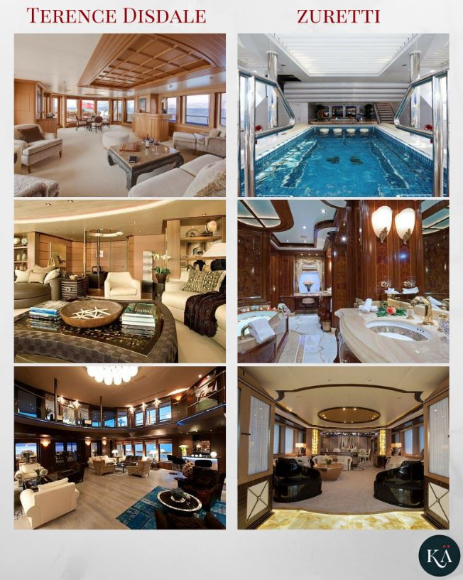 Yachting interieur